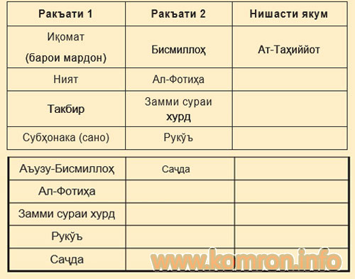 namozi_peshin