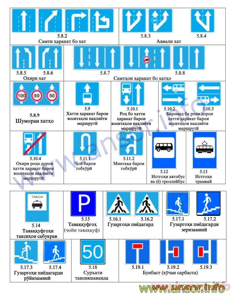 дорожные знаки на таджикском языке
