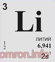 litiy