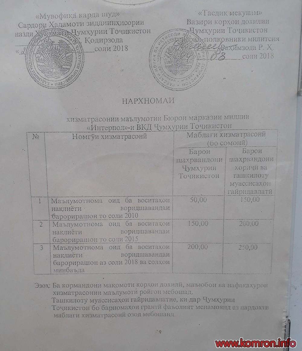 interpol-tajikistan-2