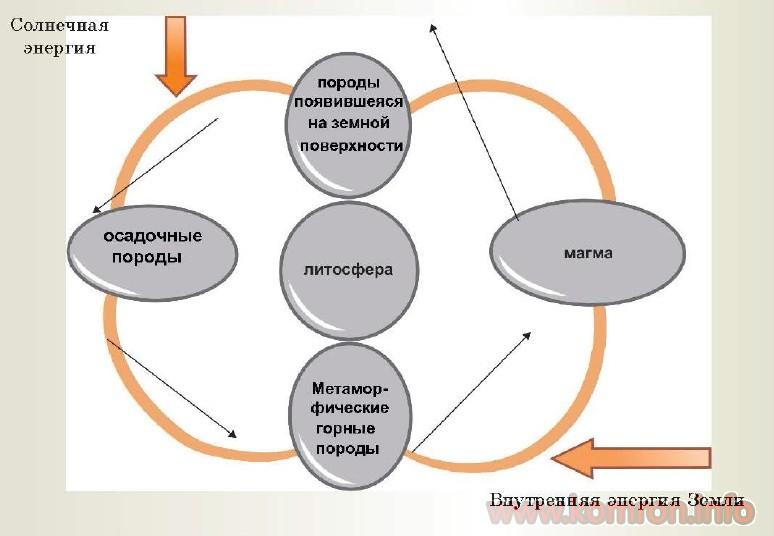 litosfera-03