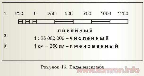 mashtab-topog-kart
