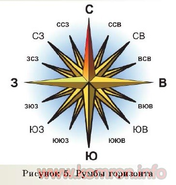 rumbi-gorizonta