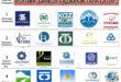 Банки Таджикистана: Рейтинг и финансовые показатели