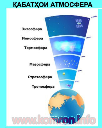 КАБАТХОИ АТМОСФЕРА