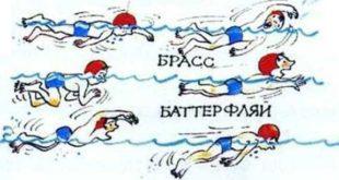 Усулхои варзишии шиноварӣ: крол, брасс, баттерфляй