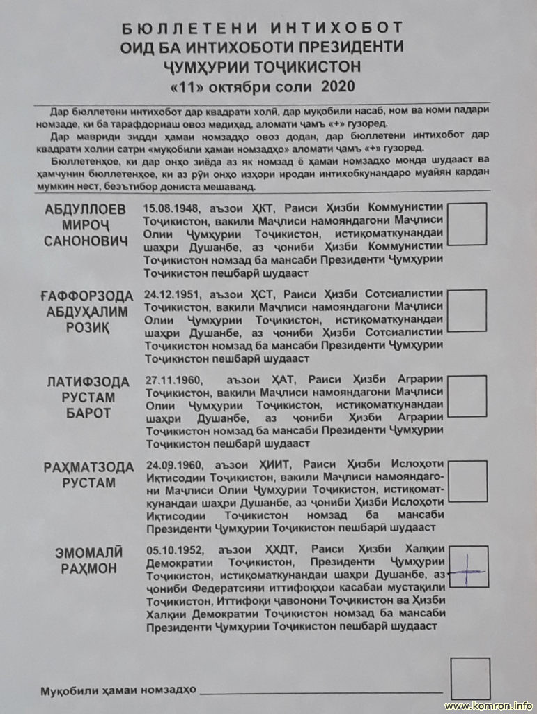 Натиҷаҳои интихоботи Президентӣ дар Тоҷикистон 2020 сол